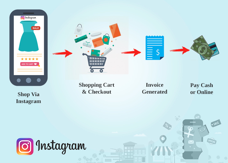 CSIPL | Instagram-Is-Bringing-Your-Post-For-Sale